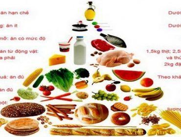 Dinh dưỡng nâng cao sức đề kháng người cao tuổi trong mùa dịch_5e9920f609039.jpeg