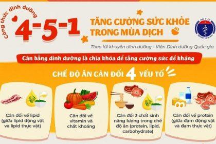 Bộ Y tế khuyến cáo công thức dinh dưỡng đặc biệt tăng cường sức khỏe mùa dịch_5f3b48df2458a.jpeg